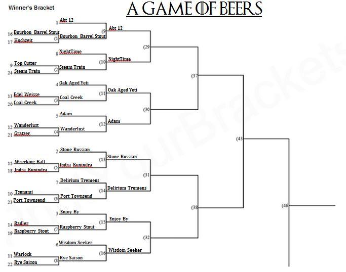 BB3 Winners first round
